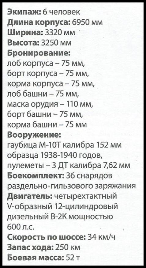 характеристики_танка_кв2